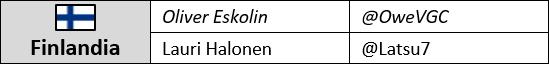 Finlandia jugadores wcs 2019