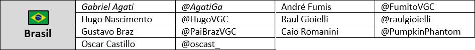 jugadores brasil wcs 2019