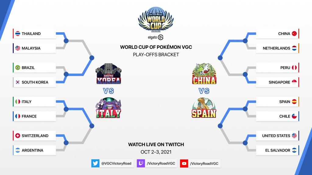 VictoryRoad WorldCup Of VGC Semifinals